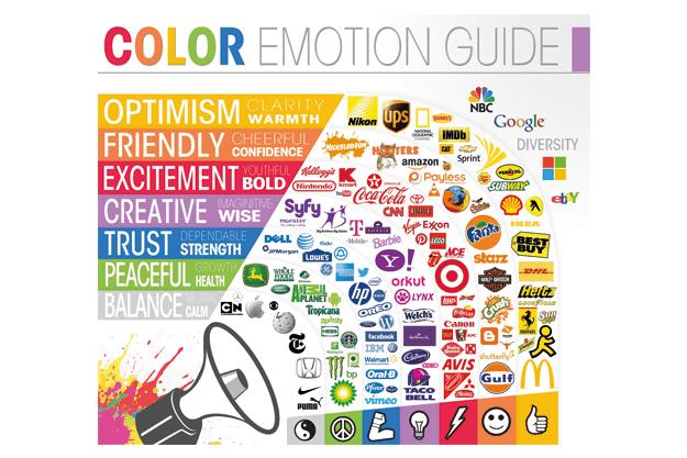 A színek ereje